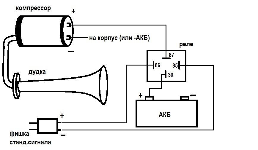 Как установить воздушный сигнал на ваз